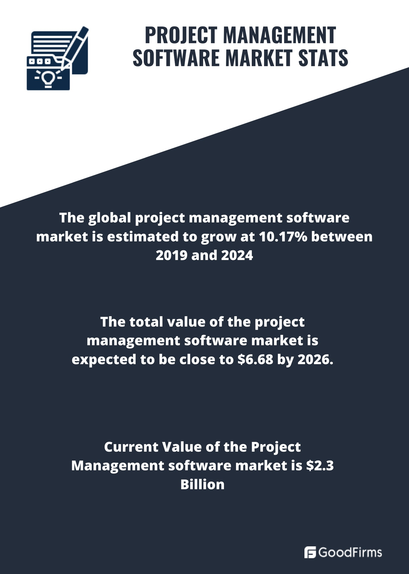 Stats project management software