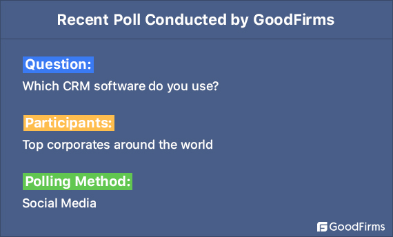 survey of CRM software