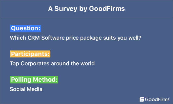 CRM Software survey Goodfirms