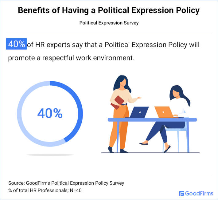 Benefits of Having a Political Expression Policy 2