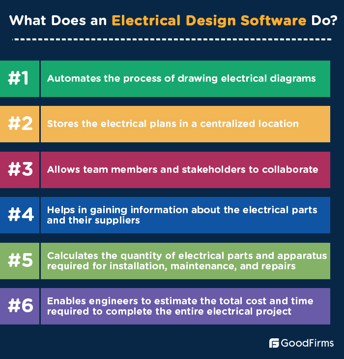 Best Free Open Source Electrical Design Software
