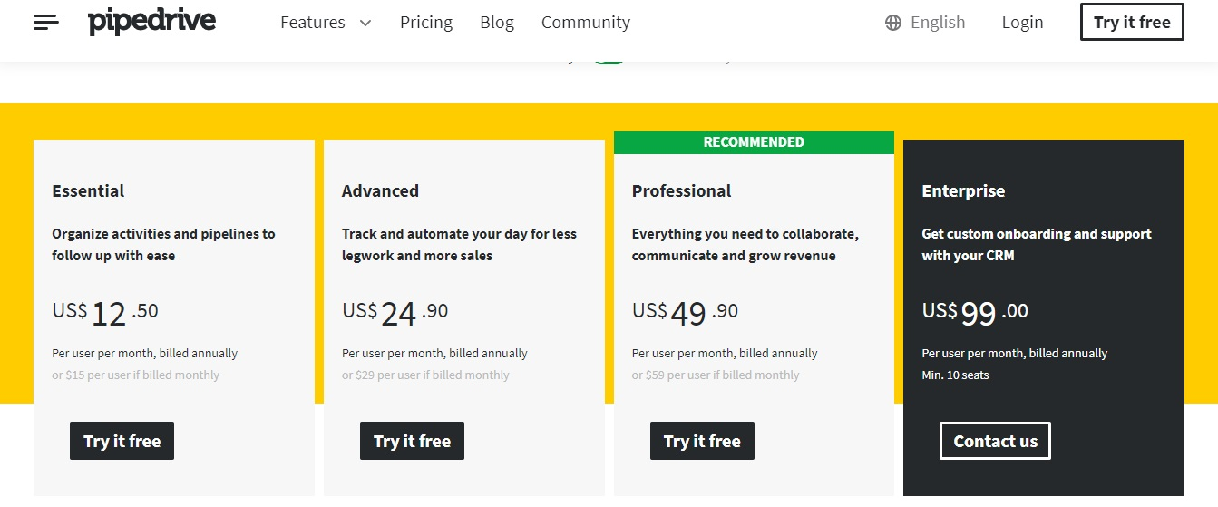Pipedrive Pricing Plans