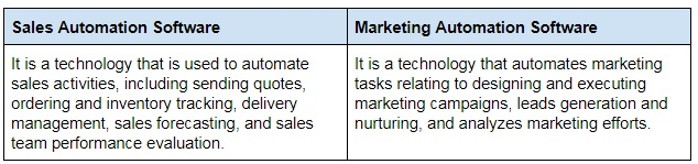 Difference Between Sales Force Automation Software and Marketing Automation Software