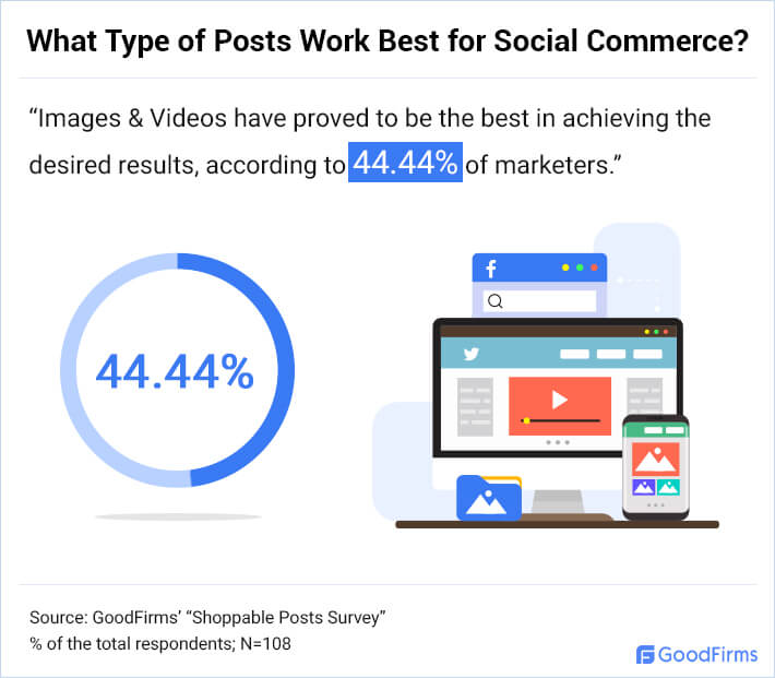What Type of Posts Work Best for Social Commerce?- 2