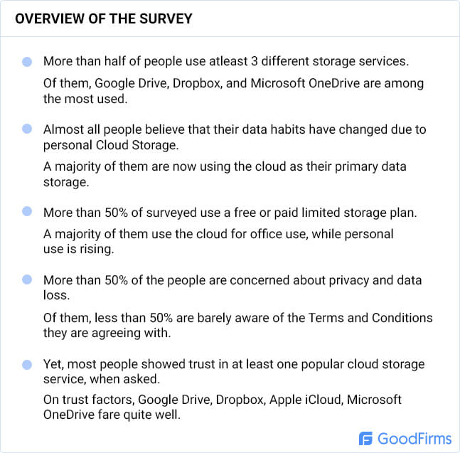 Usage of Personal Cloud Storage Survey Overview